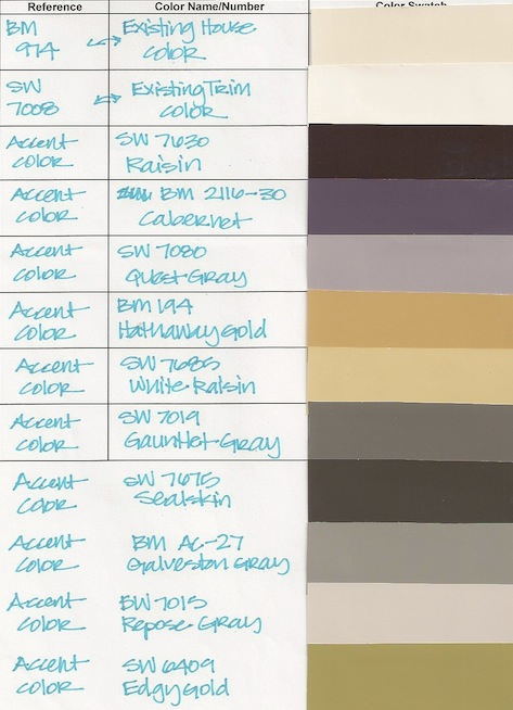 Color Scheme 101 When To Select Paint Colors By Kimberly